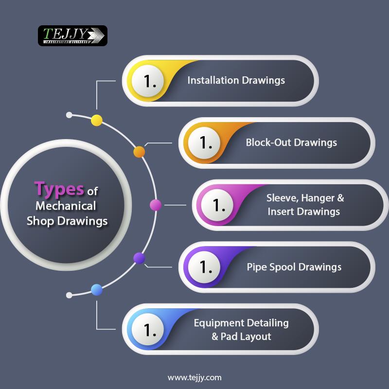 MEP cad drawings Tejjy Inc